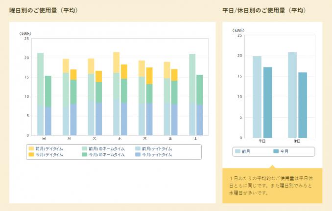 03_%e3%82%ab%e3%83%86%e3%82%a8%e3%83%8d%e3%83%ac%e3%83%9d%e3%83%bc%e3%83%88%ef%bc%88%e3%82%b9%e3%83%9e%e3%83%bc%e3%83%88%e3%83%a1%e3%83%bc%e3%82%bf%e3%83%bc%ef%bc%89-%e9%9b%bb%e6%b0%97%e4%bd%bf